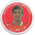 Panini Caps > Apertura 2006 036q-Gioda-Leandro-Andrés---Independiente.