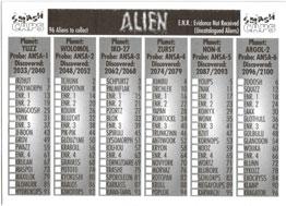 Smash Caps > Alien Checklists Checklist.