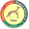 Star Foods > Animals Chart.
