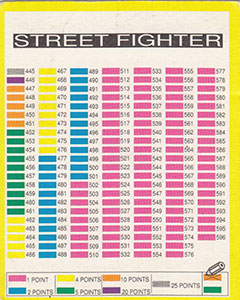 World Flip Federation > Street Fighter II Checklist back.