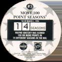 World POG Federation (WPF) > Coca Cola - Wayne Gretzky, The Great One 03-Most-100-Point-Seasons-(back).